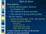 tipos de dietas1