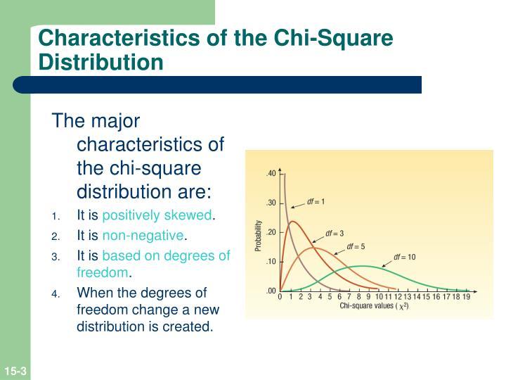Characteristics of the chi square distribution
