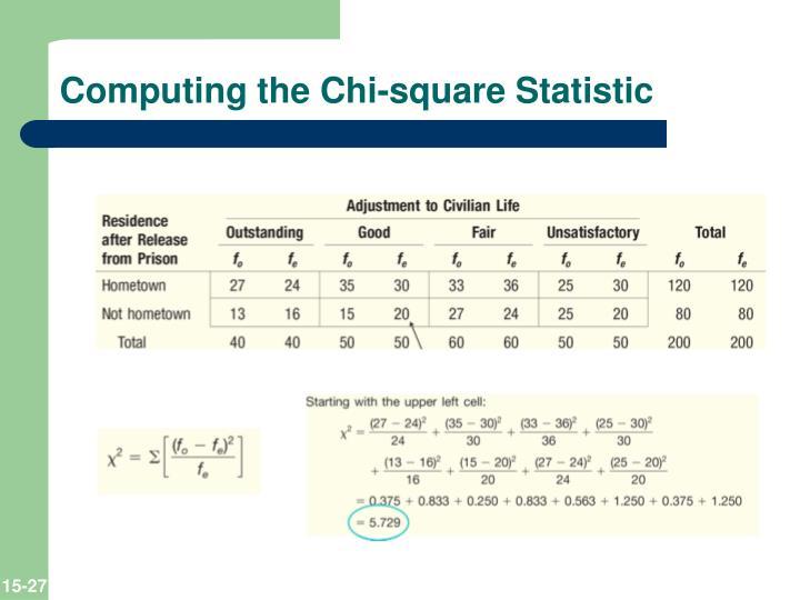 Computing the Chi-square Statistic