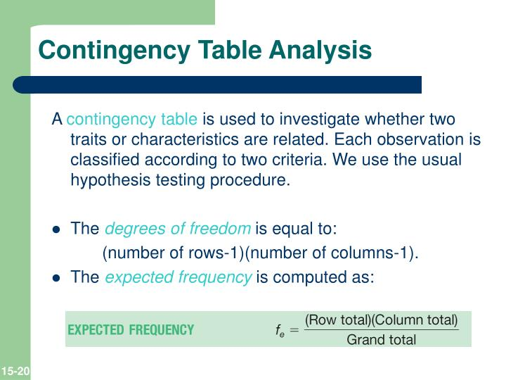 Contingency Table Analysis