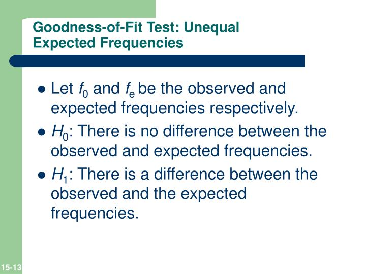 Goodness-of-Fit Test: Unequal Expected Frequencies