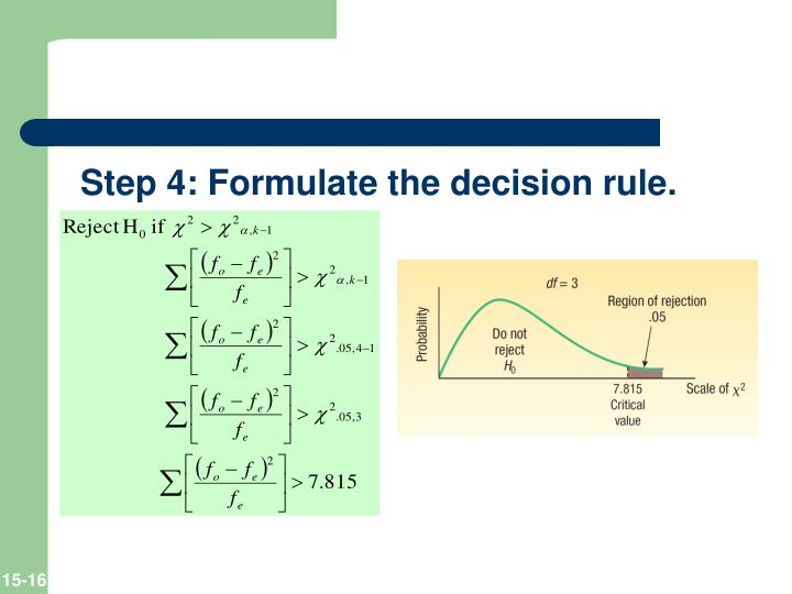 Step 4: Formulate the decision rule.