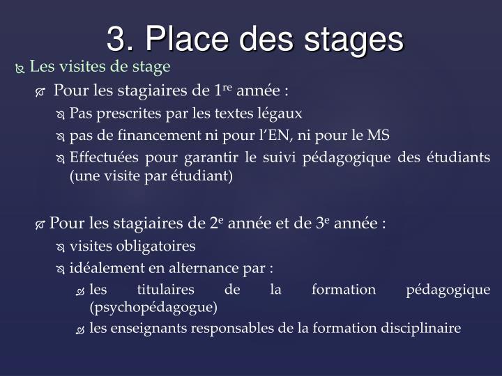 Les visites de stage
