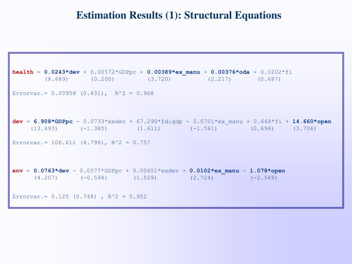 Estimation Results (1): Structural Equations