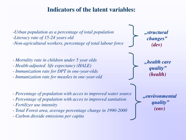 Indicators of the latent variables: