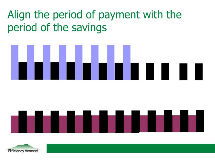 Align the period of payment with the period of the savings