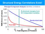 structural energy correlations exist