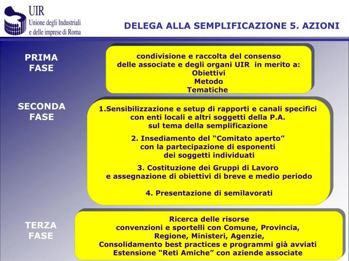 DELEGA ALLA SEMPLIFICAZIONE 5. AZIONI