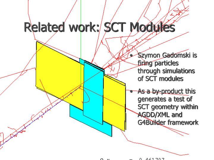 Szymon Gadomski is firing particles through simulations of SCT modules