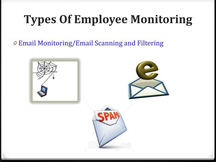 Types Of Employee Monitoring