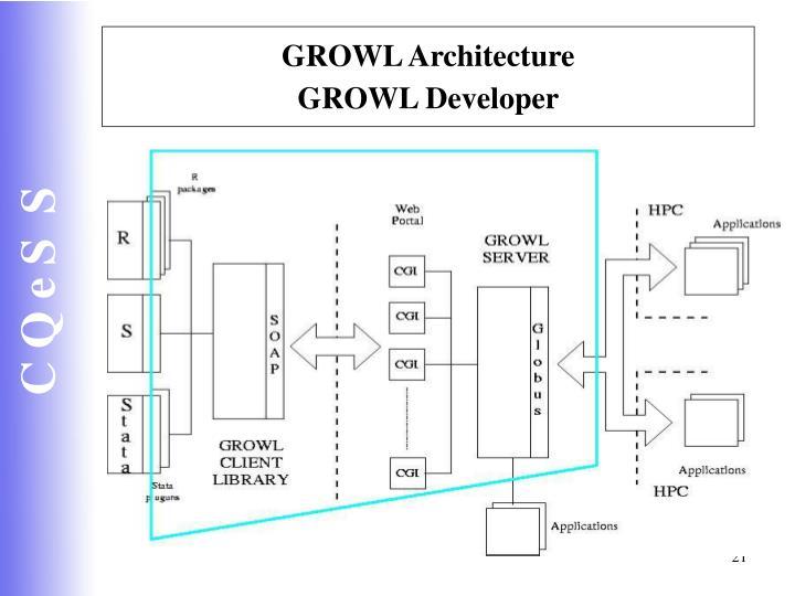 GROWL Architecture