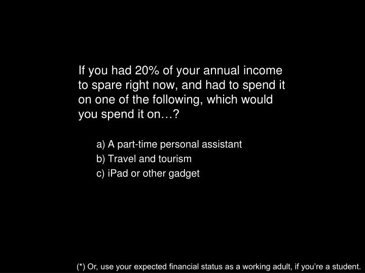 If you had 20% of your annual income to spare right now, and had to spend it on one of the following, which would you spend it on…?