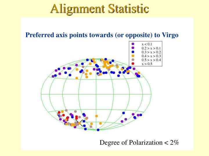 Alignment Statistic