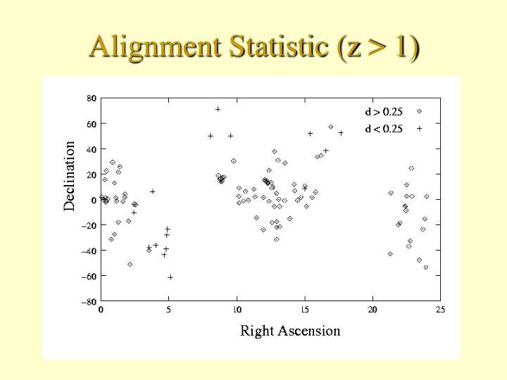 Alignment Statistic (z > 1)