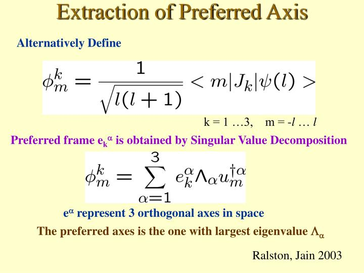 Extraction of Preferred Axis