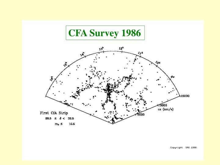 CFA Survey 1986