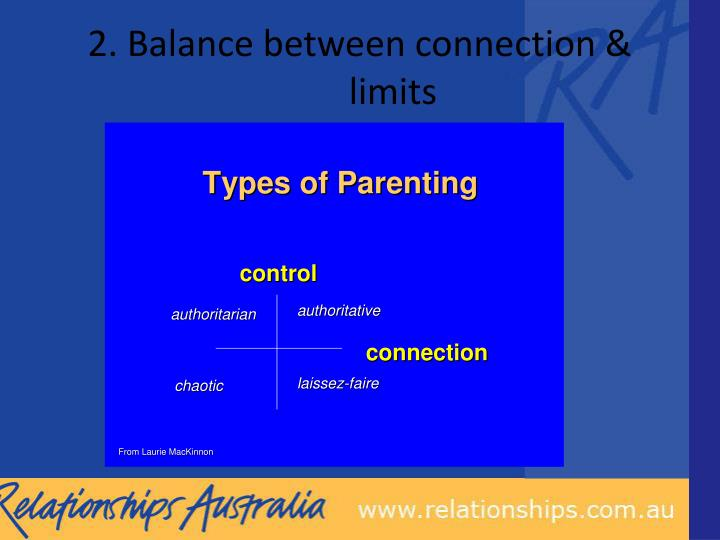 2. Balance between connection & limits