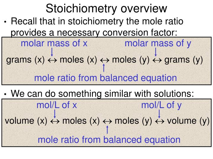 Stoichiometry overview