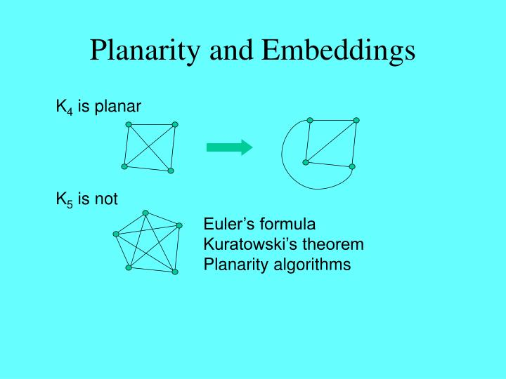 Planarity and Embeddings