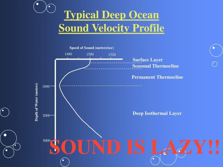 Typical Deep Ocean