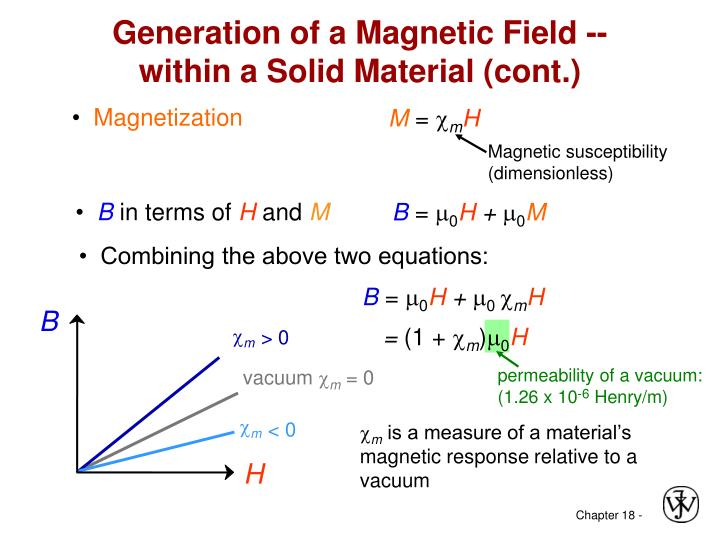 Generation of a Magnetic Field --