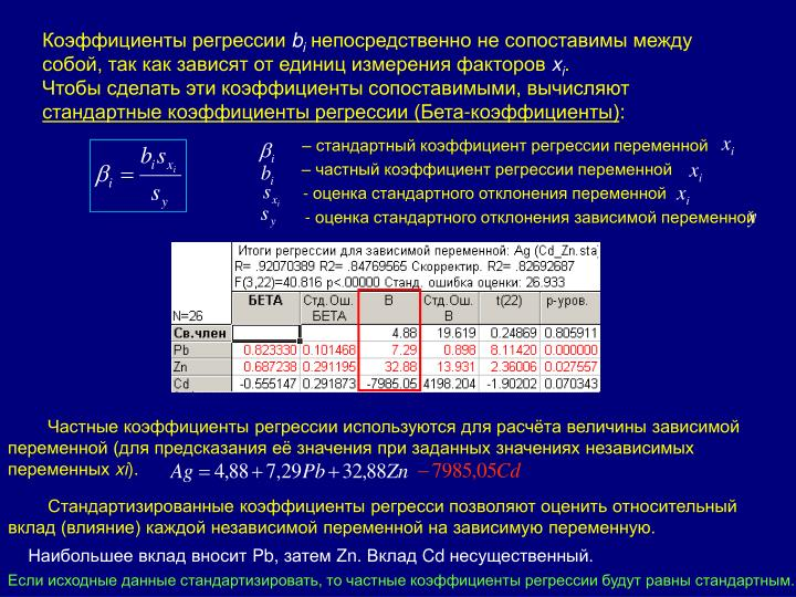 – стандартный коэффициент регрессии переменной