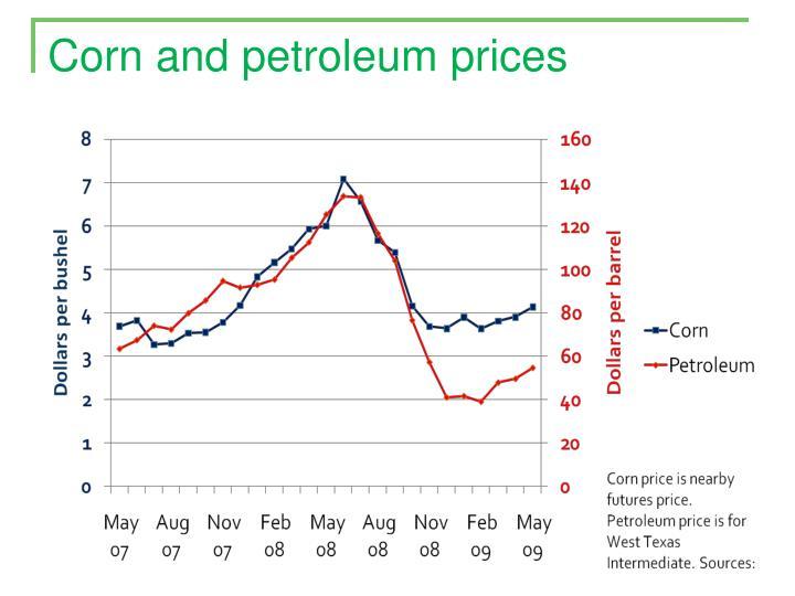 Corn and petroleum prices