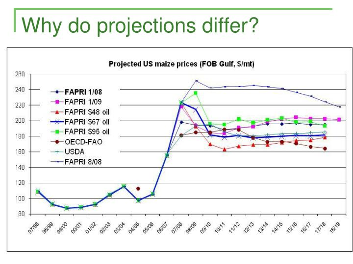 Why do projections differ?