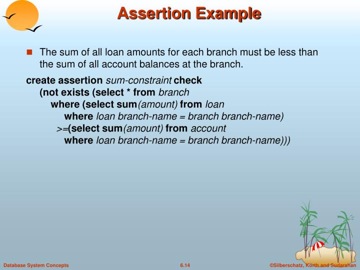 Assertion Example