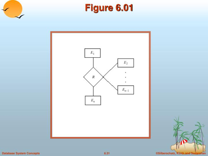 Figure 6.01