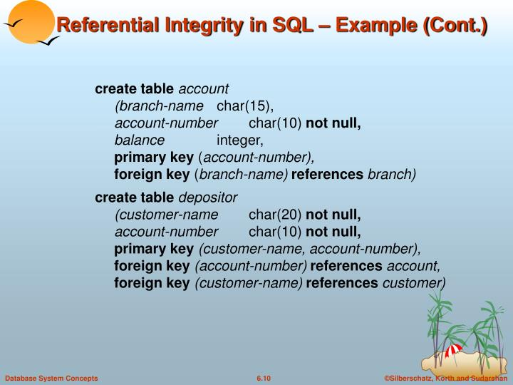 Referential Integrity in SQL – Example (Cont.)