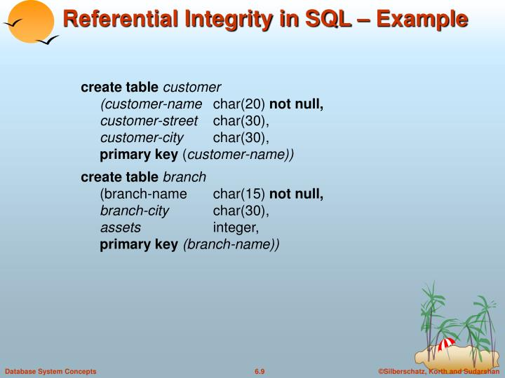 Referential Integrity in SQL – Example