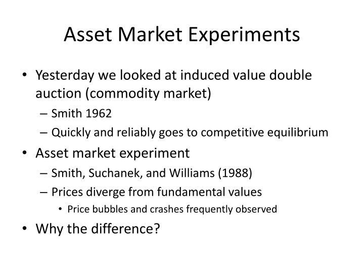Asset Market Experiments