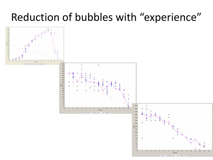 """Reduction of bubbles with """"experience"""""""