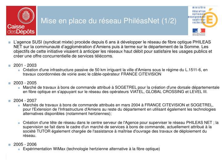 Mise en place du réseau PhiléasNet (1/2)