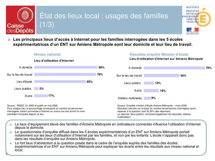 État des lieux local : usages des familles (1/3)