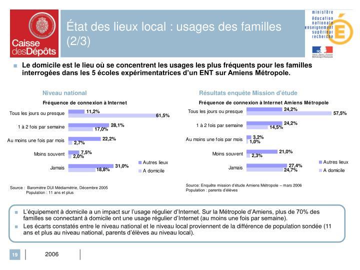 État des lieux local : usages des familles (2/3)