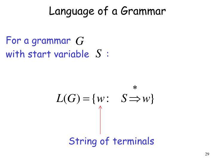 Language of a Grammar