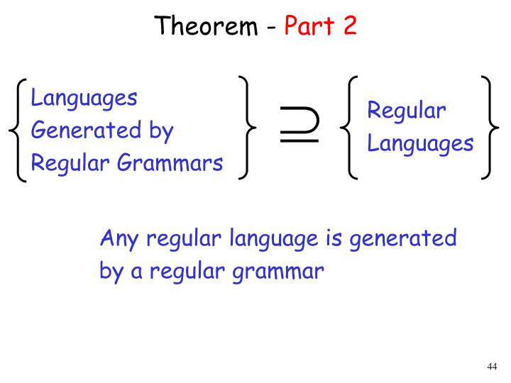 Theorem -
