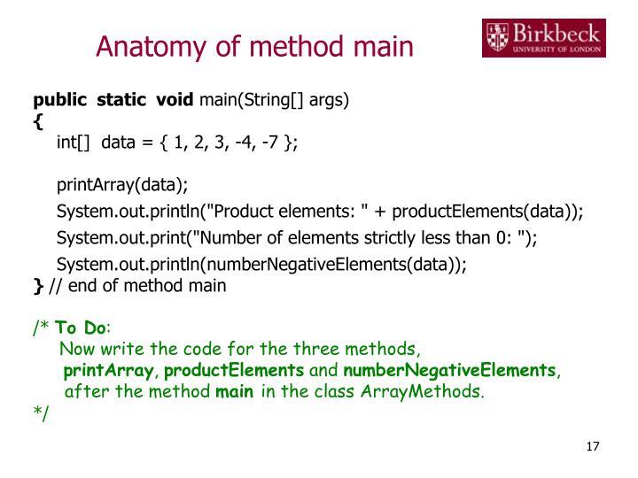 Anatomy of method main