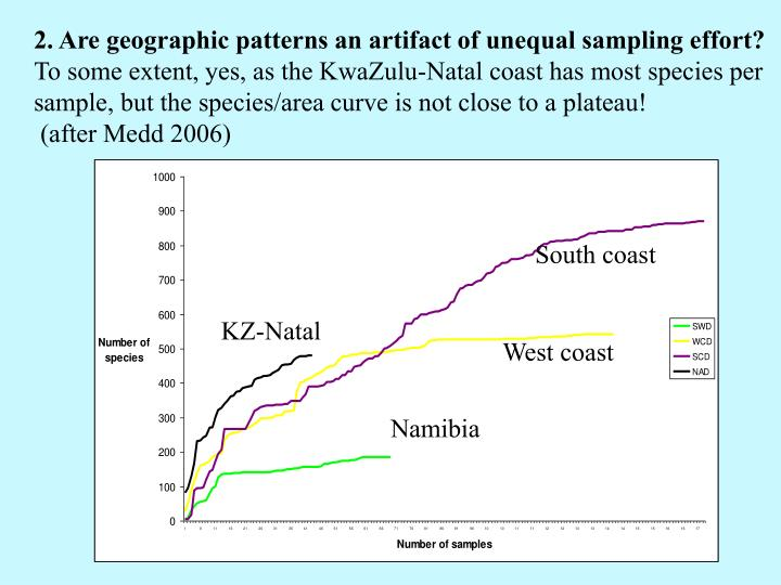 2. Are geographic patterns an artifact of unequal sampling effort?