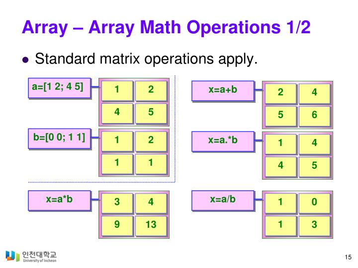 Array – Array Math Operations 1/2