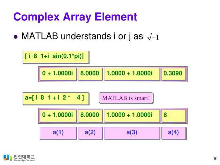Complex Array Element