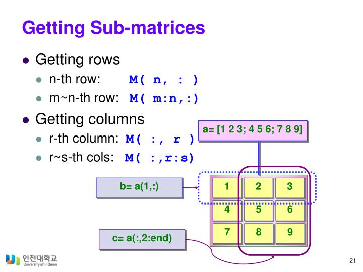 Getting Sub-matrices