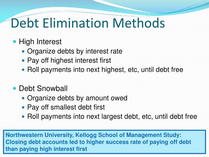Debt Elimination Methods