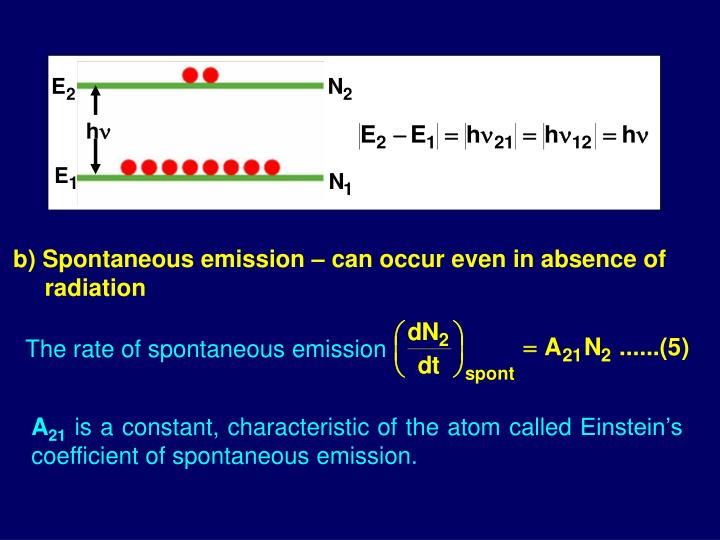 b) Spontaneous emission – can occur even in absence of radiation
