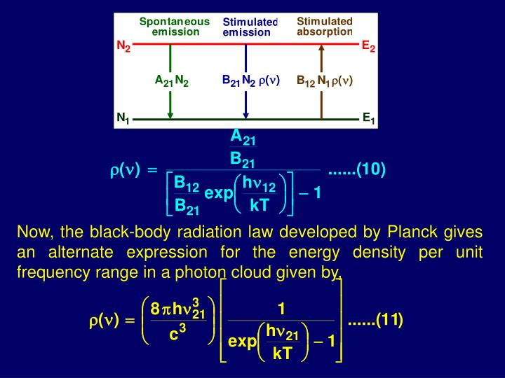 Now, the black-body radiation law developed by Planck gives an alternate expression for the energy density per unit frequency range in a photon cloud given by,