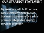powerstream 2020 strategy statement
