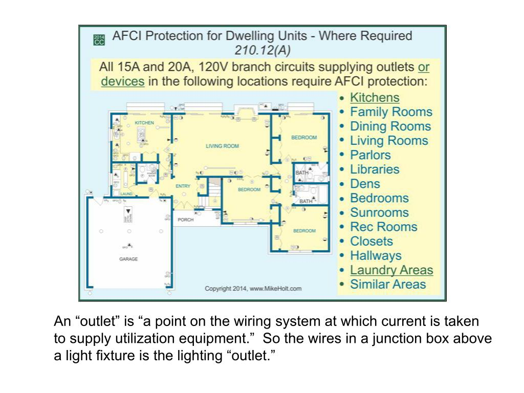 afci circuit bedroom wiring diagram ppt receptacles powerpoint presentation  free download id 3855181  receptacles powerpoint presentation
