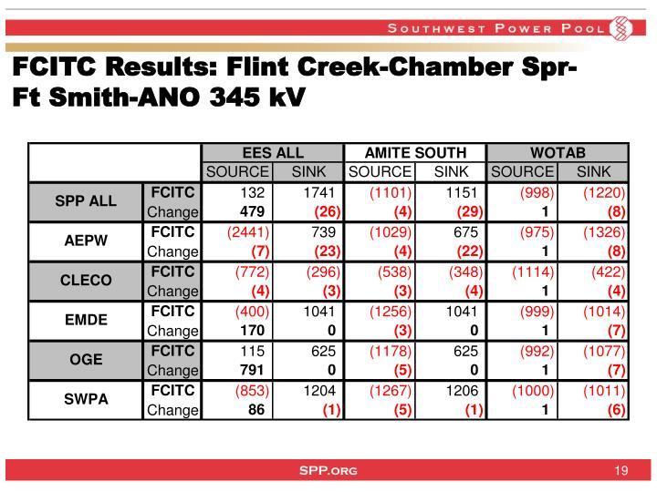 FCITC Results: Flint Creek-Chamber Spr-